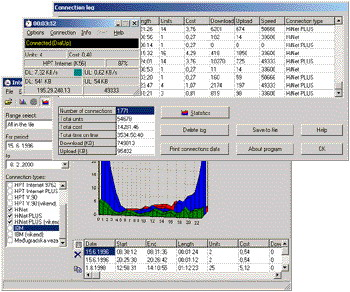 Monitors Internet connection cost and bandwidth. Freeware!